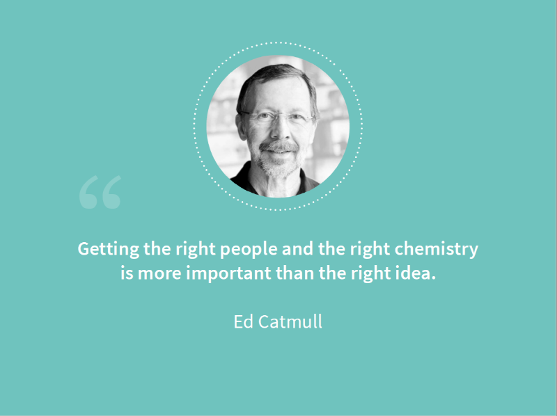 Ed Catmull.png