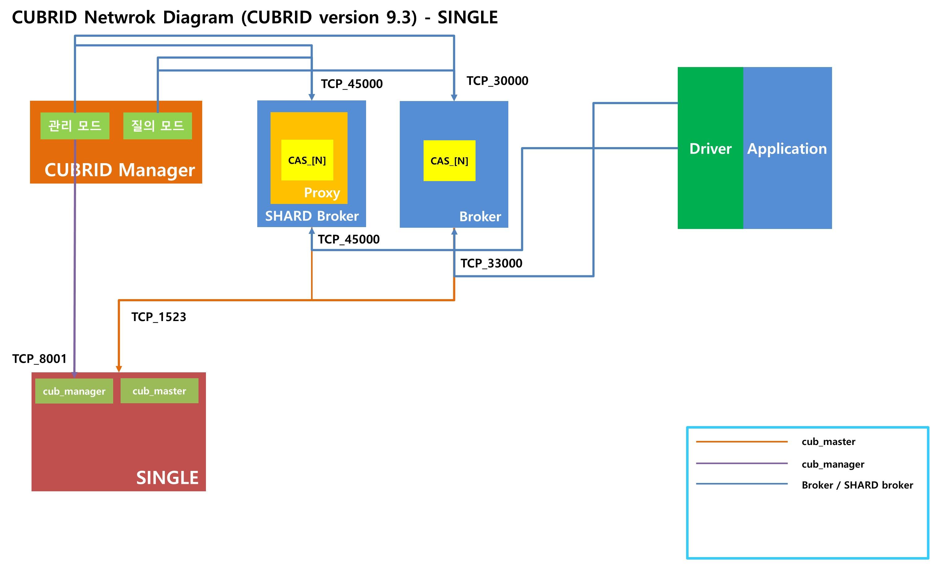 linux_93_single.jpg
