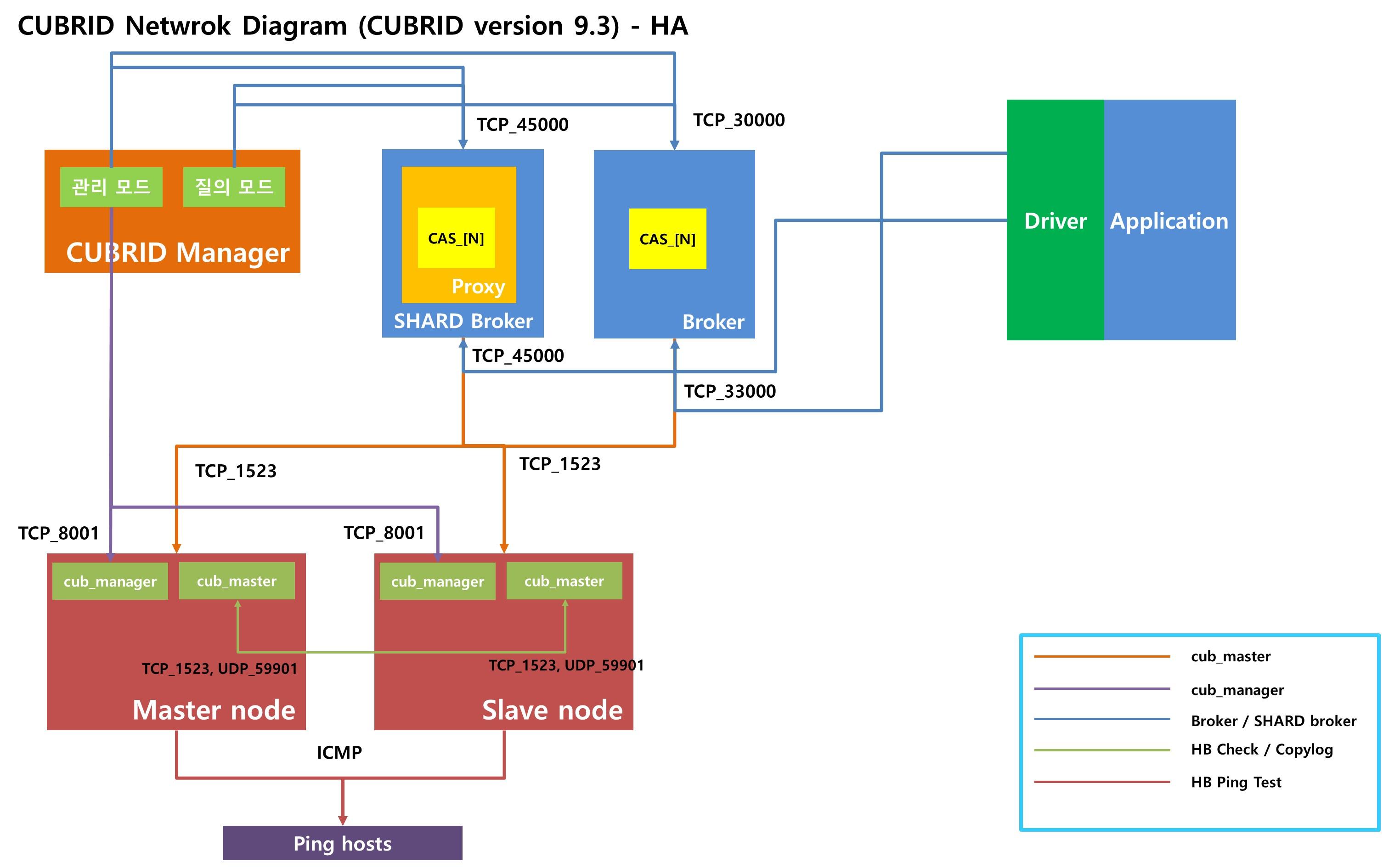linux_93_ha.jpg