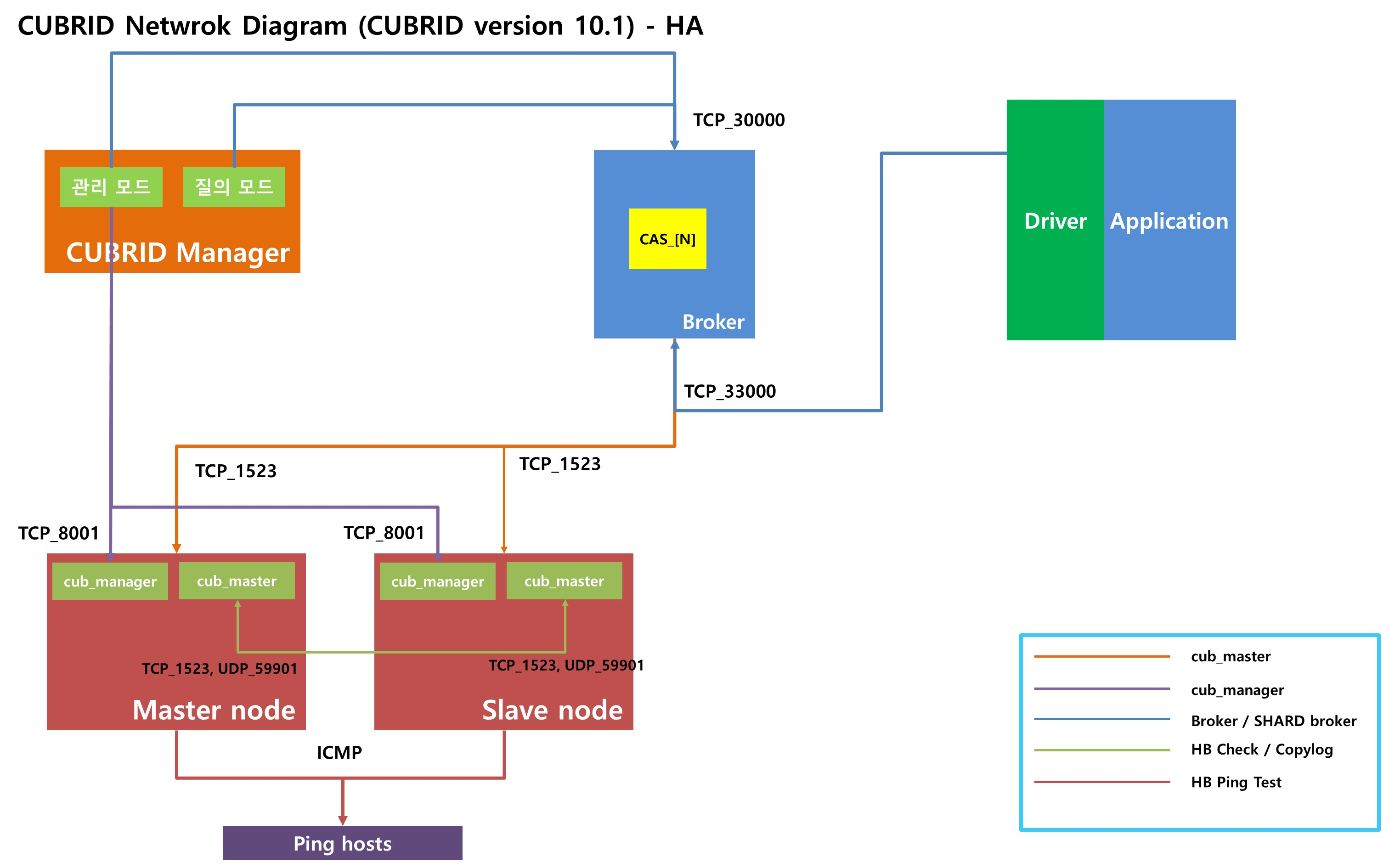 linux_101_ha.jpg