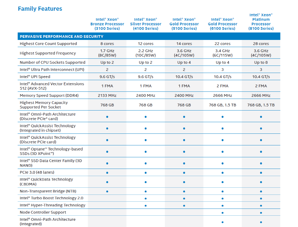intel-xeon-scalable-processors-product_1000.png