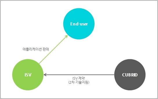 ISV_2.jpg