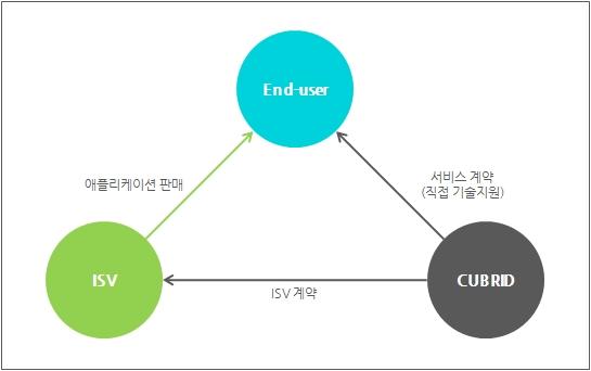 ISV_3.jpg